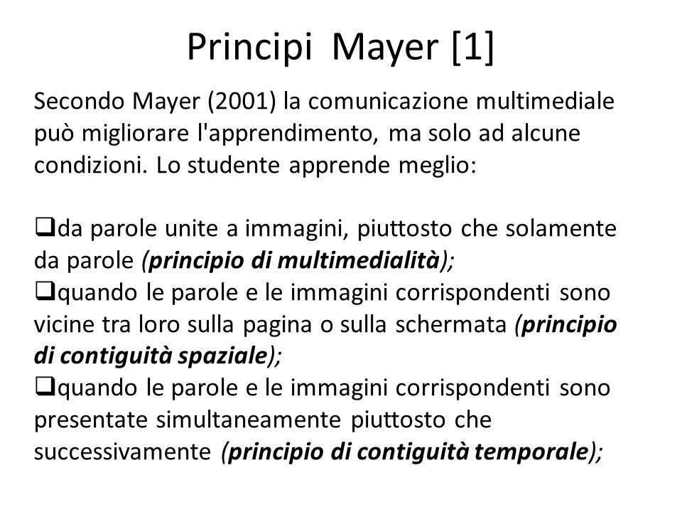 Principi Mayer [1]